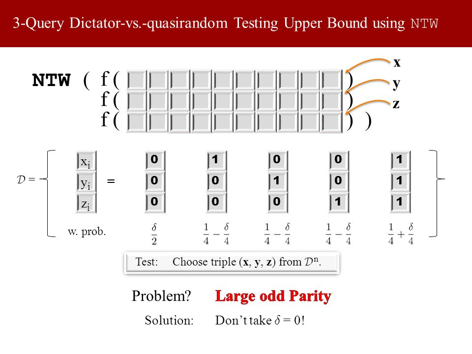 3-Query Dictator-vs.-quasirandom Testing Upper Bound using NTW f ( NTW ( 0 0 0 1 0 0 0 1 0 0 0 1 1 1 1 Test: Choose triple (x, y, z) from D ­ n.