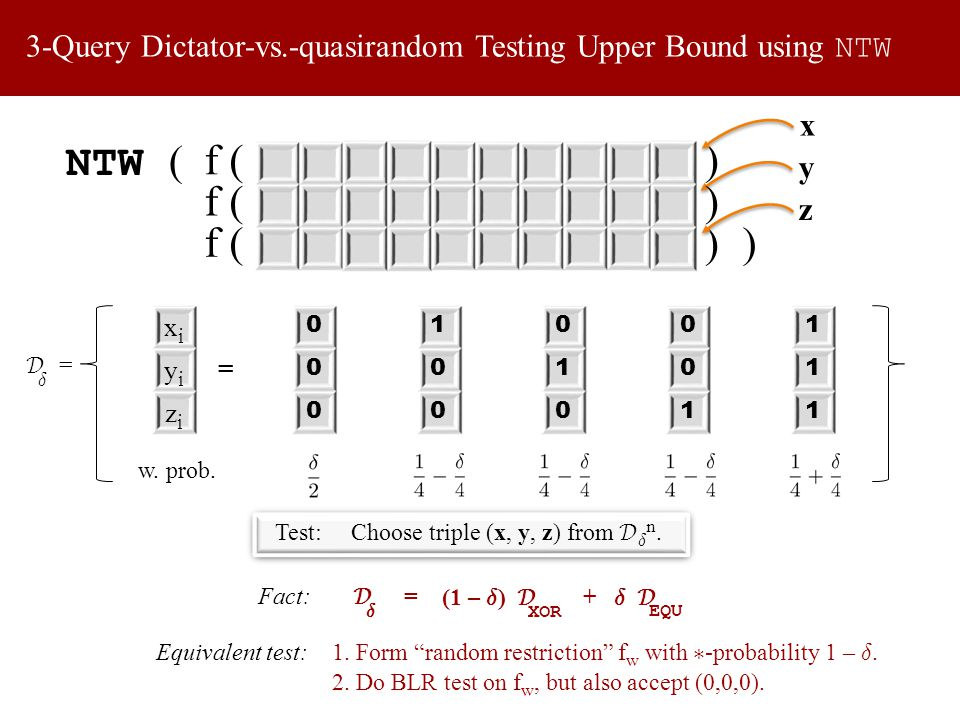 3-Query Dictator-vs.-quasirandom Testing Upper Bound using NTW f ( NTW ( 0 0 0 1 0 0 0 1 0 0 0 1 1 1 1 Test: Choose triple (x, y, z) from D ± ­ n.