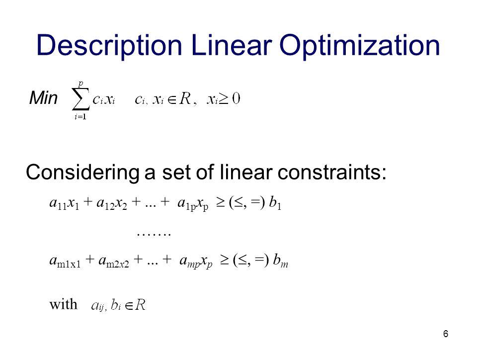 6 Description Linear Optimization Min Considering a set of linear constraints: a 11 x 1 + a 12 x 2 +...