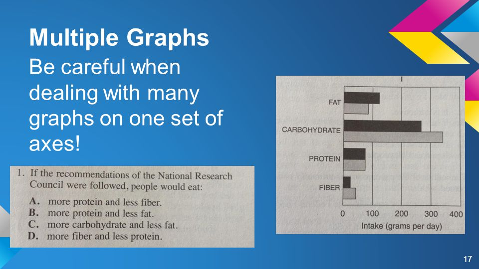 Multiple Graphs Be careful when dealing with many graphs on one set of axes! 17