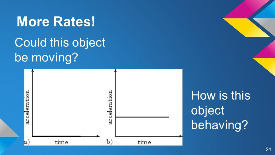 More Rates! Could this object be moving How is this object behaving 24
