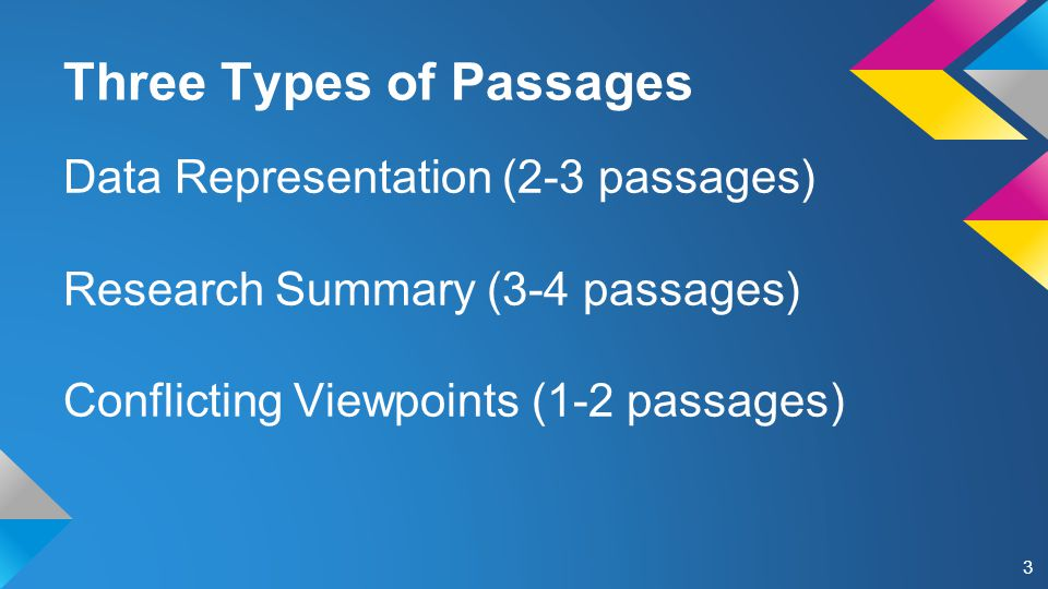 Data Representation (2-3 passages) Research Summary (3-4 passages) Conflicting Viewpoints (1-2 passages) Three Types of Passages 3