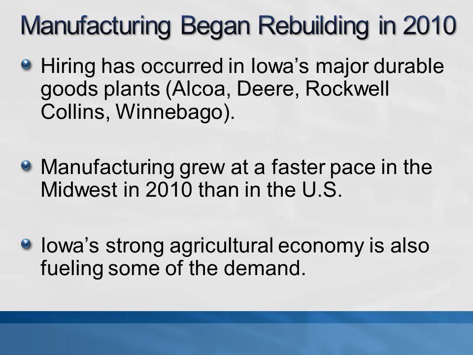 Hiring has occurred in Iowa's major durable goods plants (Alcoa, Deere, Rockwell Collins, Winnebago).
