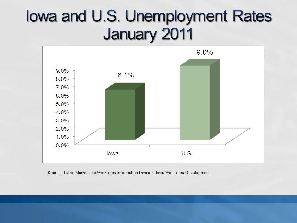 Source: Labor Market and Workforce Information Division, Iowa Workforce Development.