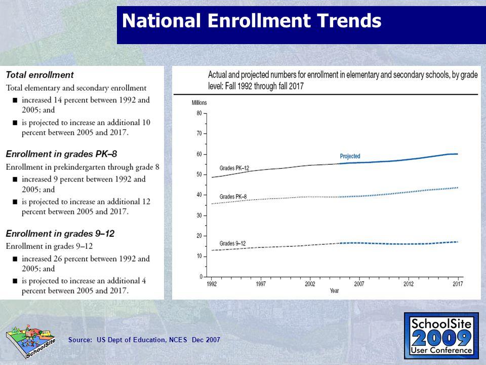 Job Trends Source: Bureau of Labor Statistics, CA EDD