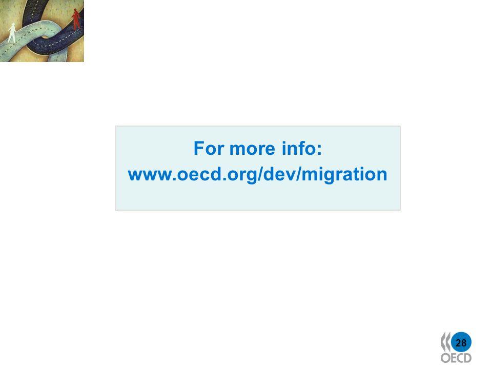 28 For more info: www.oecd.org/dev/migration