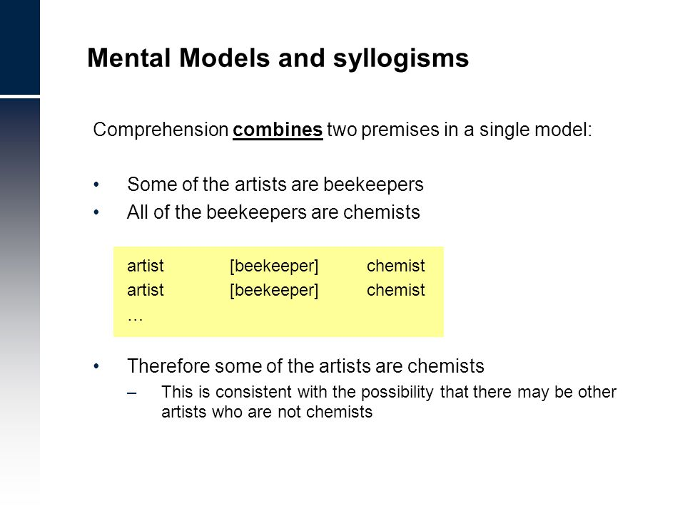 Mental Models and syllogisms Comprehension combines two premises in a single model: Some of the artists are beekeepers All of the beekeepers are chemi