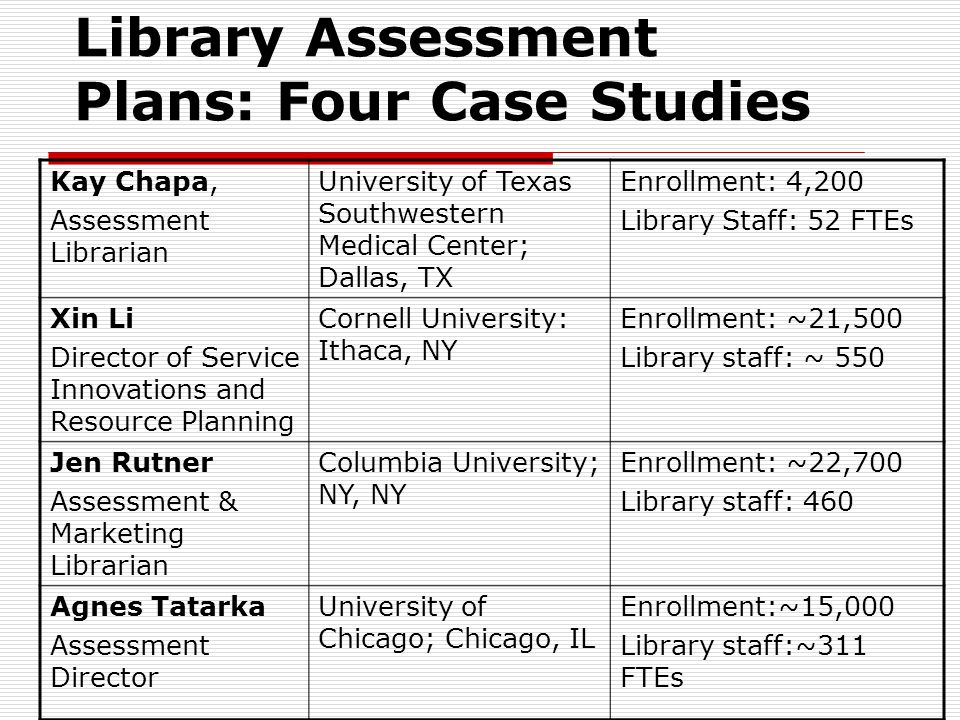 Library Assessment Plans: Four Case Studies Kay Chapa, Assessment Librarian University of Texas Southwestern Medical Center; Dallas, TX Enrollment: 4,200 Library Staff: 52 FTEs Xin Li Director of Service Innovations and Resource Planning Cornell University: Ithaca, NY Enrollment: ~21,500 Library staff: ~ 550 Jen Rutner Assessment & Marketing Librarian Columbia University; NY, NY Enrollment: ~22,700 Library staff: 460 Agnes Tatarka Assessment Director University of Chicago; Chicago, IL Enrollment:~15,000 Library staff:~311 FTEs