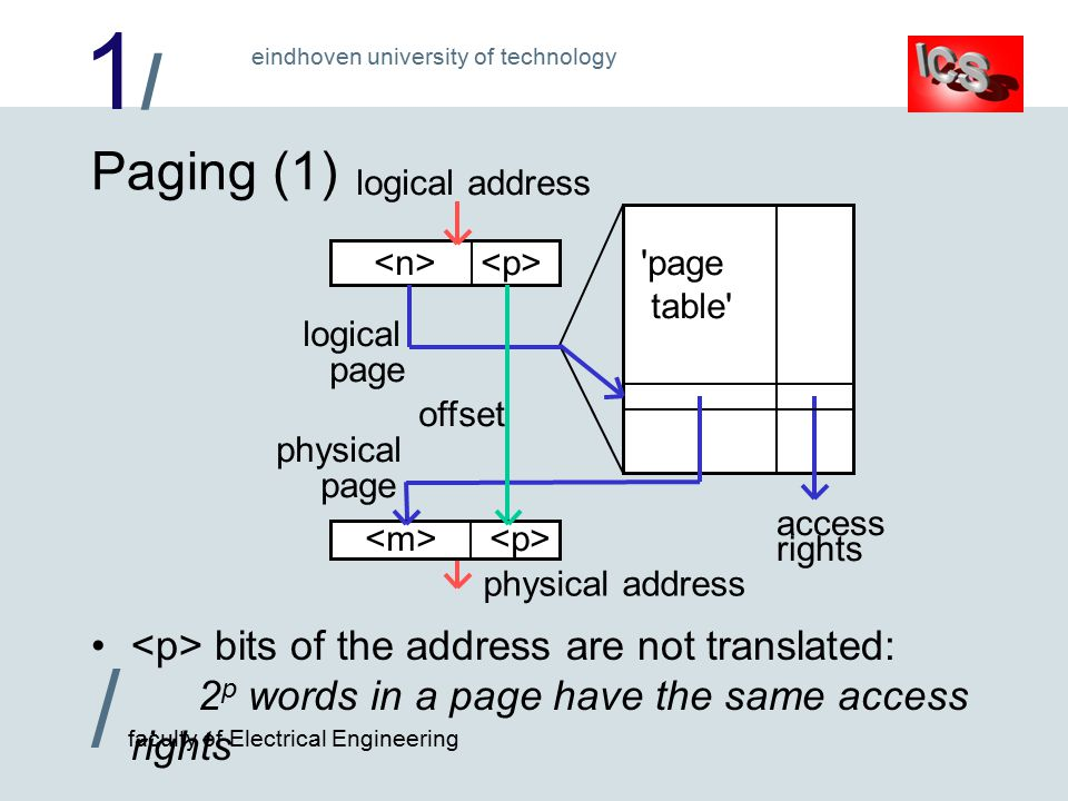 1/1/ / faculty of Electrical Engineering eindhoven university of technology page table logical address Paging (1) bits of the address are not translated: 2 p words in a page have the same access rights access rights physical page logical page offset physical address
