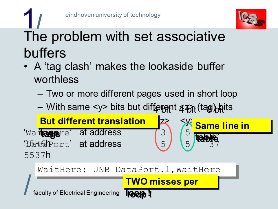 1/1/ / faculty of Electrical Engineering eindhoven university of technology The problem with set associative buffers A 'tag clash' makes the lookaside buffer worthless –Two or more different pages used in short loop –With same bits but different (tag) bits ' WaitHere 'at address 35E6 h ' DataPort 'at address 5537 h 4 bit 8 bit 35E6 5537 WaitHere:JNB DataPort.1,WaitHere Same line in table But different translation tags TWO misses per loop !