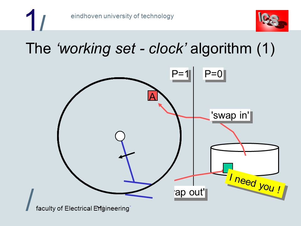 1/1/ / faculty of Electrical Engineering eindhoven university of technology A A A A A The 'working set - clock' algorithm (1) swap in A acces s A A P=1 P=0 swap out I need you !