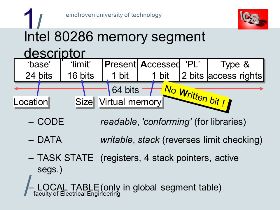 1/1/ / faculty of Electrical Engineering eindhoven university of technology 64 bits Intel 80286 memory segment descriptor –CODEreadable, conforming (for libraries) –DATAwritable, stack (reverses limit checking) –TASK STATE(registers, 4 stack pointers, active segs.) –LOCAL TABLE(only in global segment table) 'limit' 16 bits 'base' 24 bits Present 1 bit Accessed 1 bit PL' 2 bits Type & access rights Location Size Virtual memory No Written bit !