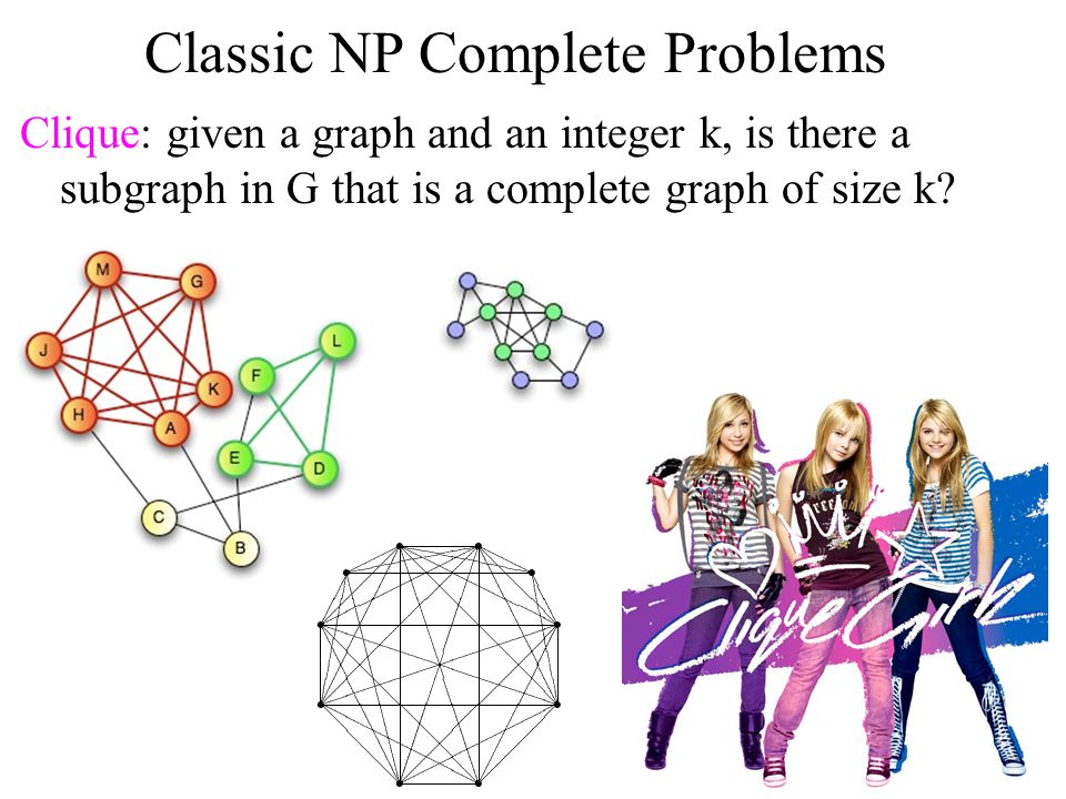 Classic NP Complete Problems Clique: given a graph and an integer k, is there a subgraph in G that is a complete graph of size k?