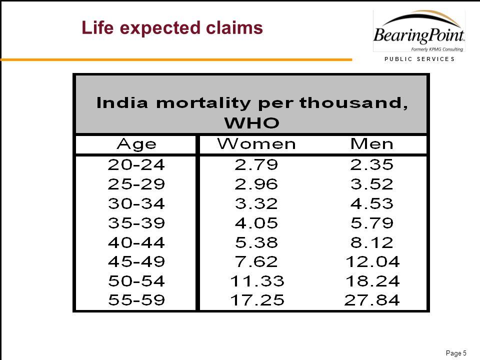 P U B L I C S E R V I C E S Page 5 Life expected claims