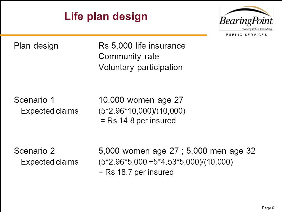 P U B L I C S E R V I C E S Page 6 Life plan design Plan design Rs 5,000 life insurance Community rate Voluntary participation Scenario 110,000 women age 27 Expected claims(5*2.96*10,000)/(10,000) = Rs 14.8 per insured Scenario 25,000 women age 27 ; 5,000 men age 32 Expected claims(5*2.96*5,000 +5*4.53*5,000)/(10,000) = Rs 18.7 per insured