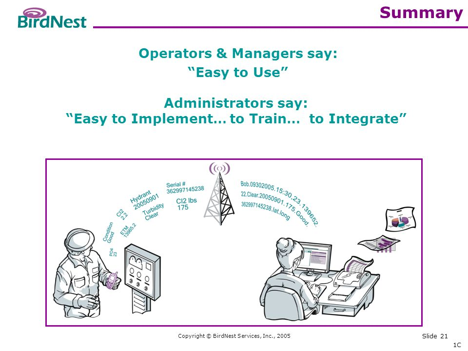 Copyright © BirdNest Services, Inc., 2005 Slide 21 Summary Operators & Managers say: Easy to Use Administrators say: Easy to Implement… to Train… to Integrate 1C