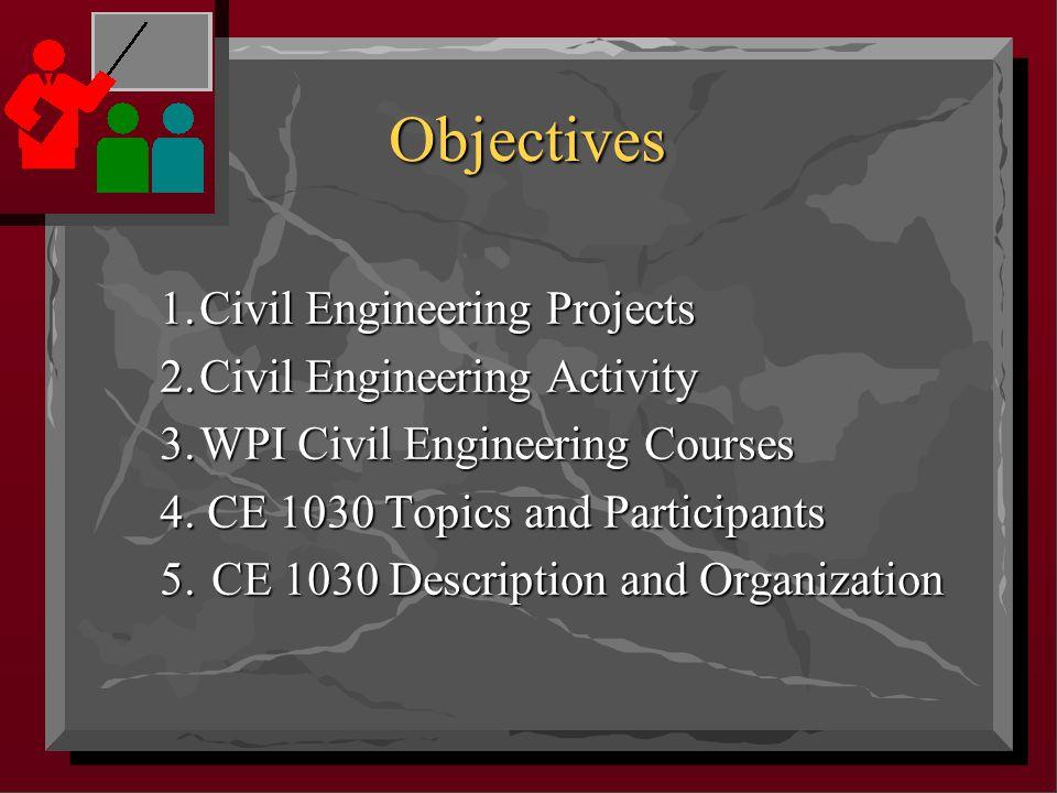 Design-Construction Integration Management Prof. Salazar Prof. Albano