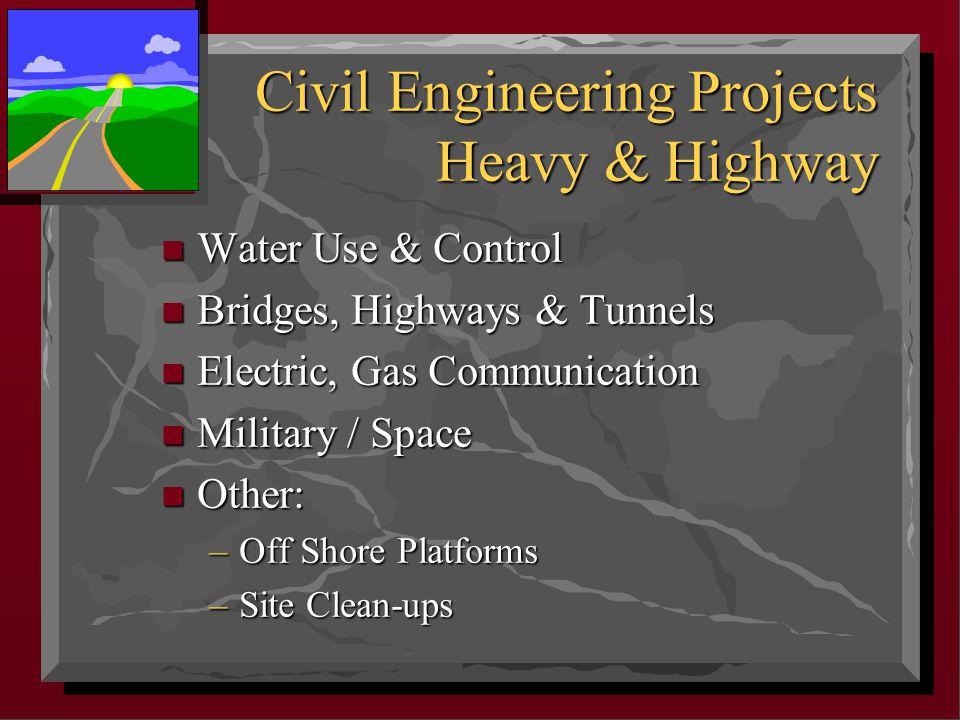 Design-Construction Integration Structural Engineering Prof. Albano Prof. Salazar