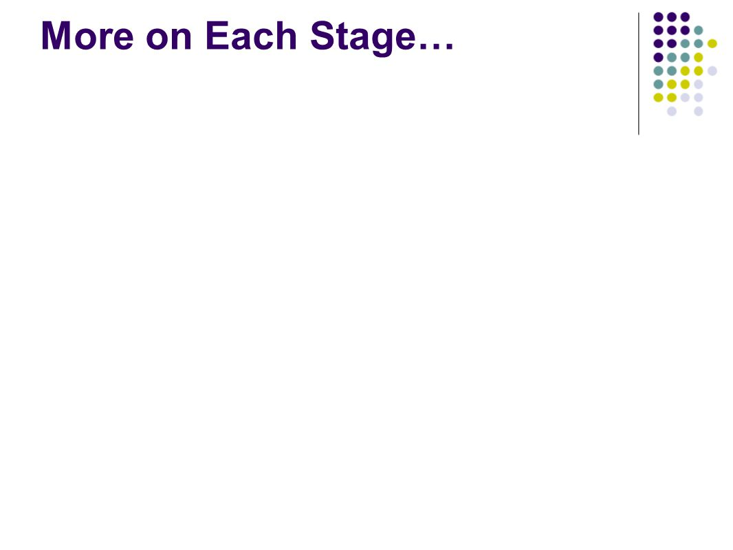 More on Each Stage…