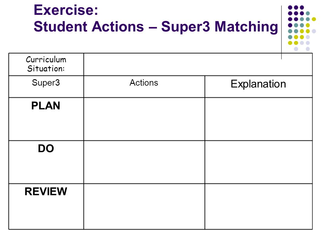 Exercise: Student Actions – Super3 Matching Curriculum Situation: Super3Actions Explanation PLAN DO REVIEW