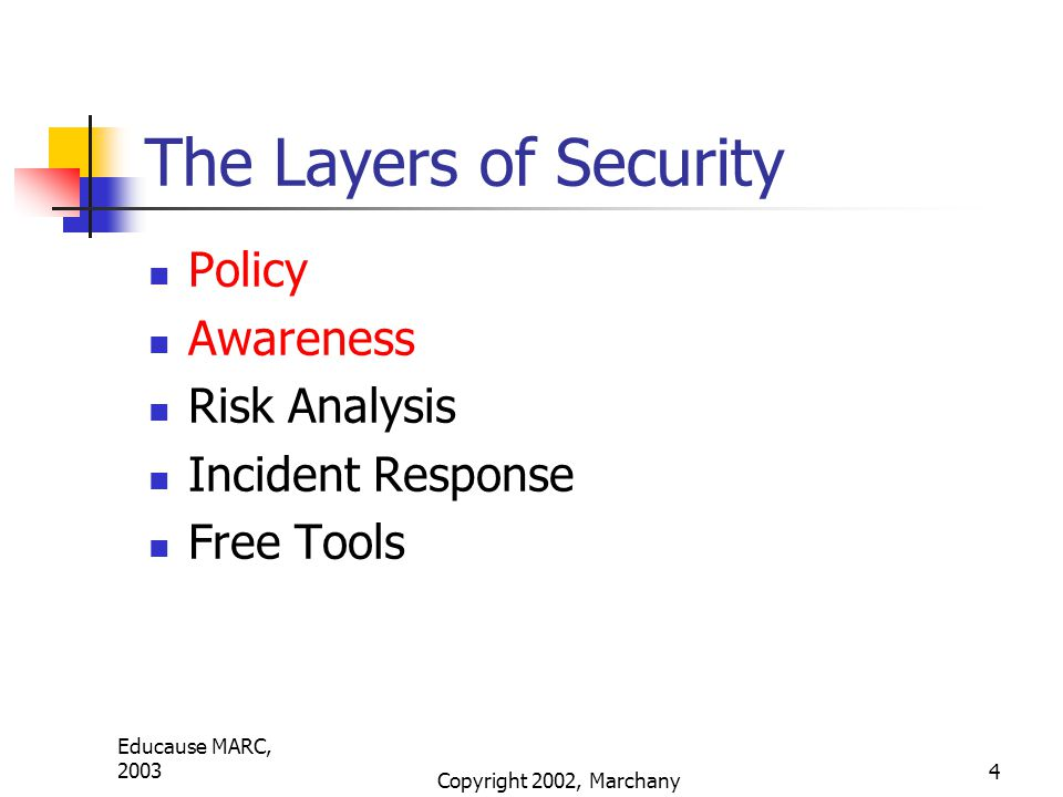 Educause MARC, 2003 Copyright 2002, Marchany 4 The Layers of Security Policy Awareness Risk Analysis Incident Response Free Tools