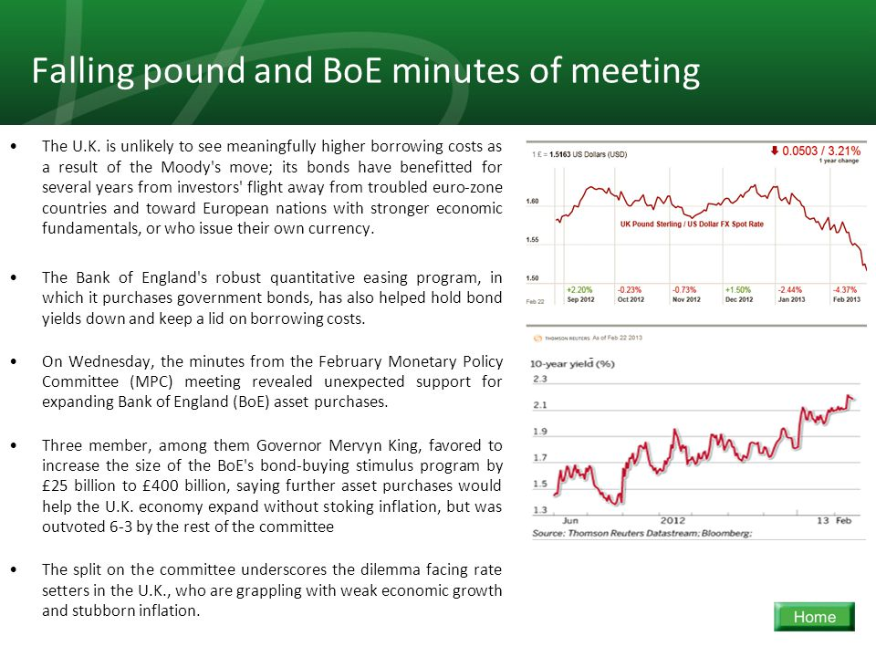 11 Falling pound and BoE minutes of meeting The U.K.
