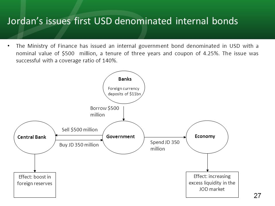 27 Jordan's issues first USD denominated internal bonds The Ministry of Finance has issued an internal government bond denominated in USD with a nomin