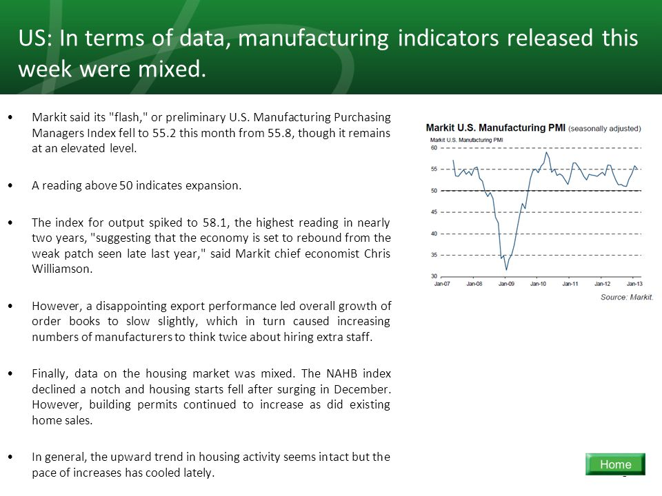 6 US: In terms of data, manufacturing indicators released this week were mixed. Markit said its