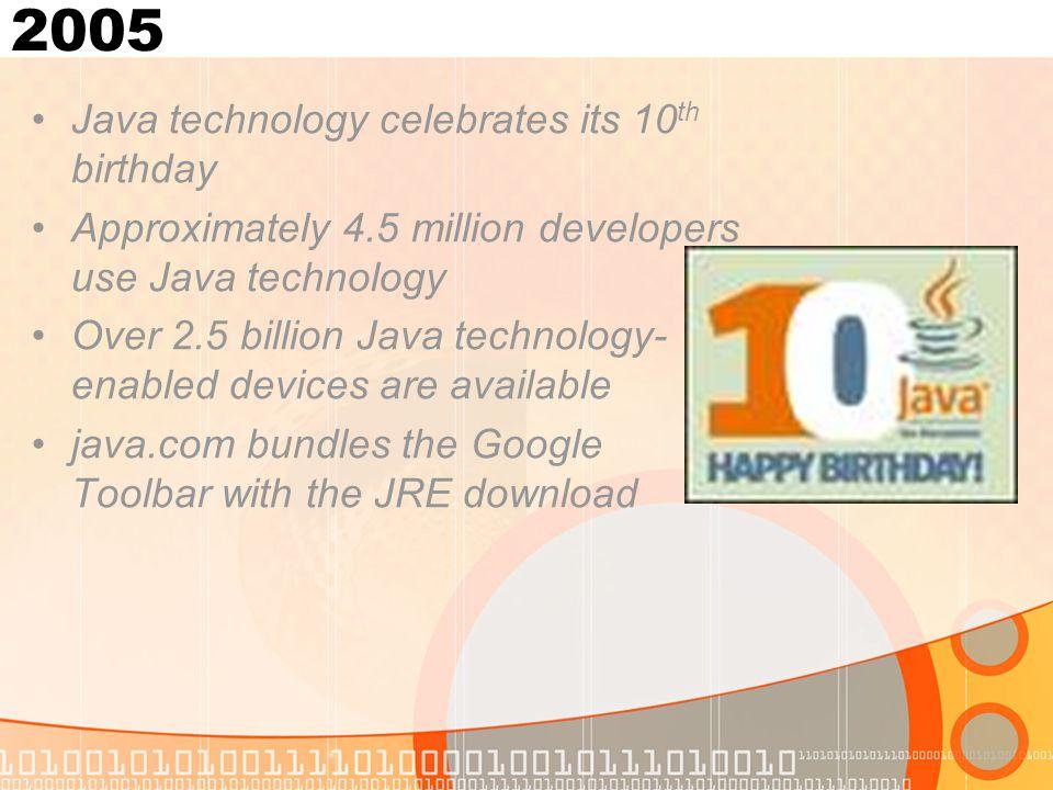 2005 Java technology celebrates its 10 th birthday Approximately 4.5 million developers use Java technology Over 2.5 billion Java technology- enabled