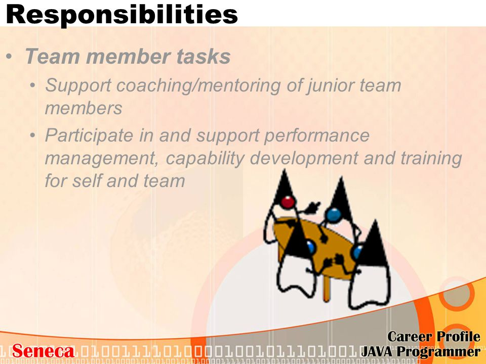 Responsibilities Team member tasks Support coaching/mentoring of junior team members Participate in and support performance management, capability dev