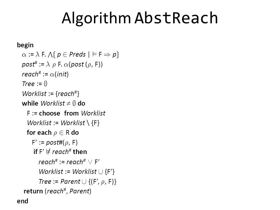 Algorithm AbstReach /