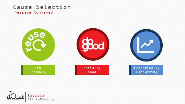 Cause Selection Message Conveyed Economically Empowering Socially Good Eco Friendly Click-Funding Bassita