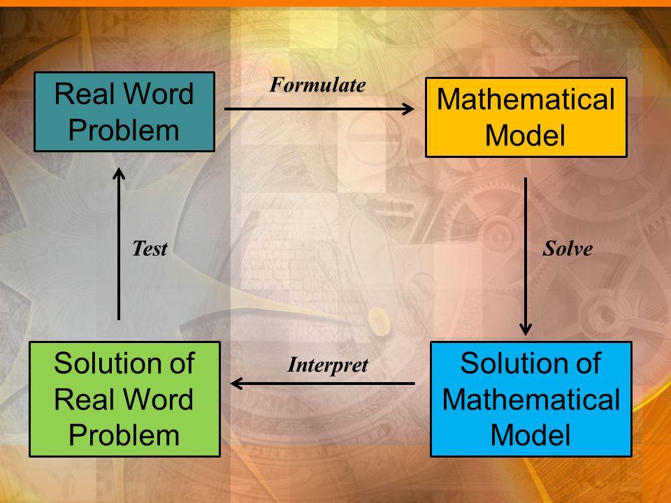 Real Word Problem Mathematical Model Solution of Mathematical Model Solution of Real Word Problem Formulate Solve Interpret Test