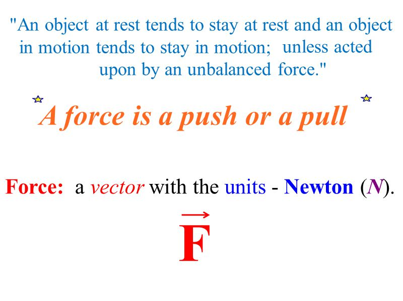 Force: a vector with the units - Newton (N).