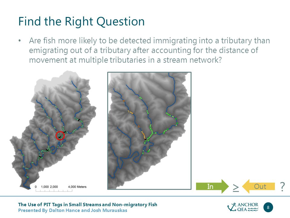 The Use of PIT Tags in Small Streams and Non-migratory Fish Presented By Dalton Hance and Josh Murauskas 19 Malheur National Forest, Oregon Case Study 3 Dalton Hance, Anchor QEA Bruce Hansen, U.S.