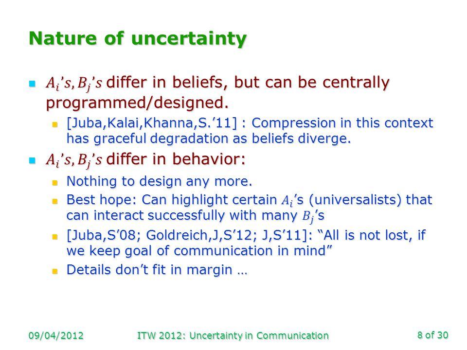 of 30 09/04/2012ITW 2012: Uncertainty in Communication9 II: Compression under uncertain beliefs/priors