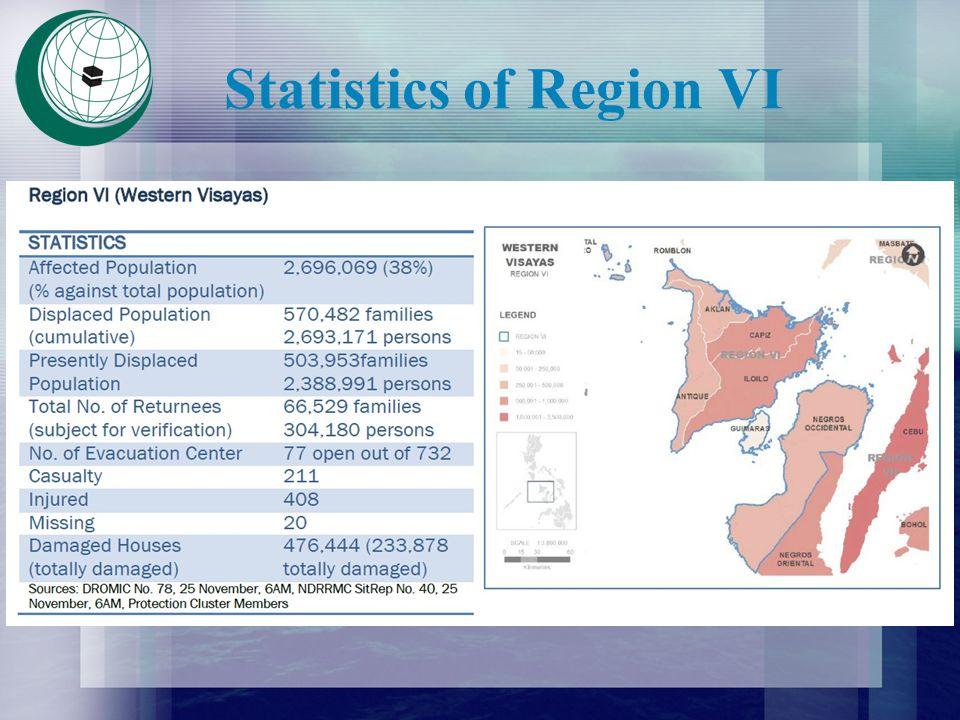 Statistics of Region VI