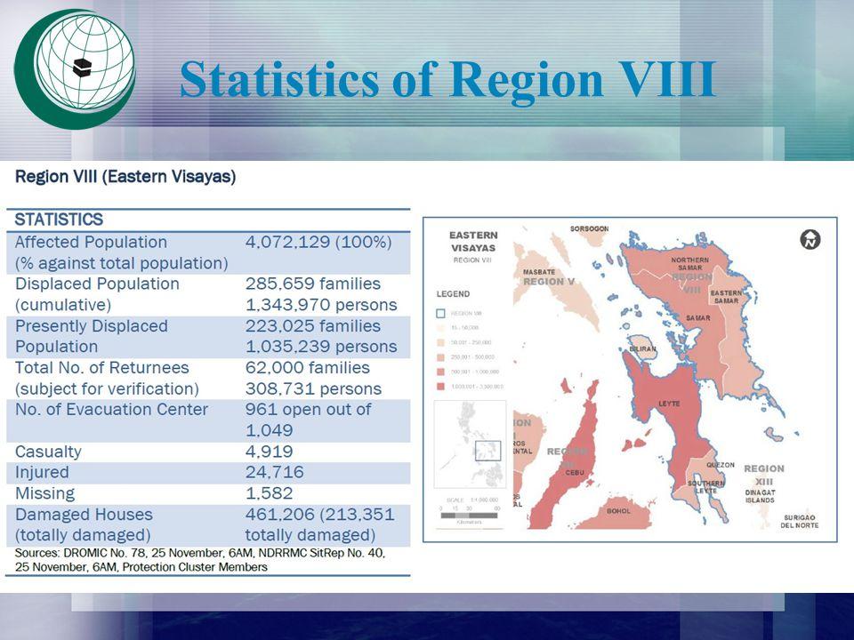 Statistics of Region VIII