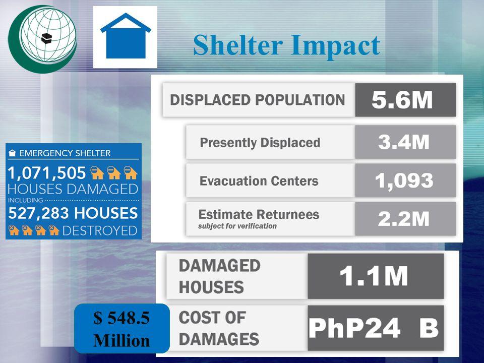 Shelter Impact $ 548.5 Million