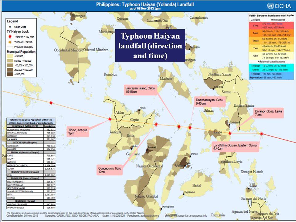 Typhoon Haiyan landfall (direction and time)