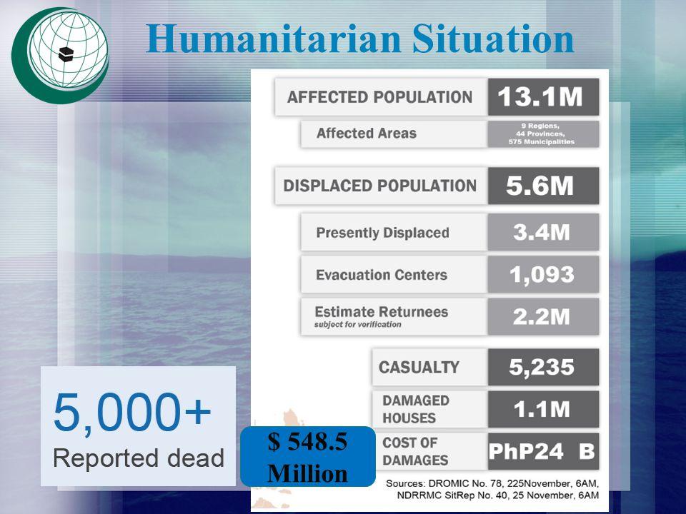 Humanitarian Situation $ 548.5 Million