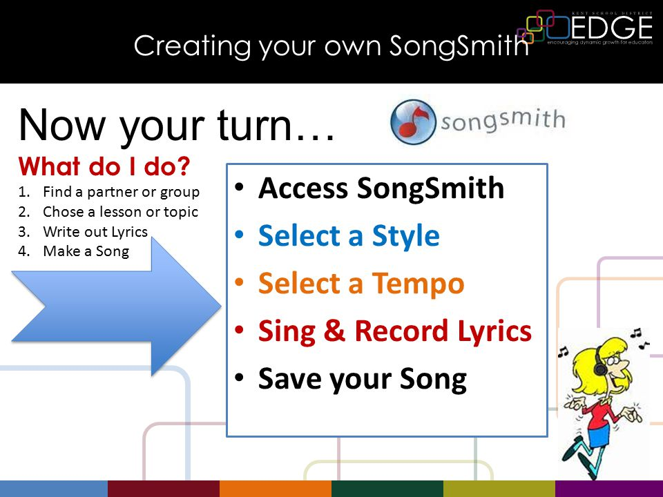 Creating your own SongSmith Access SongSmith Select a Style Select a Tempo Sing & Record Lyrics Save your Song Now your turn… What do I do.