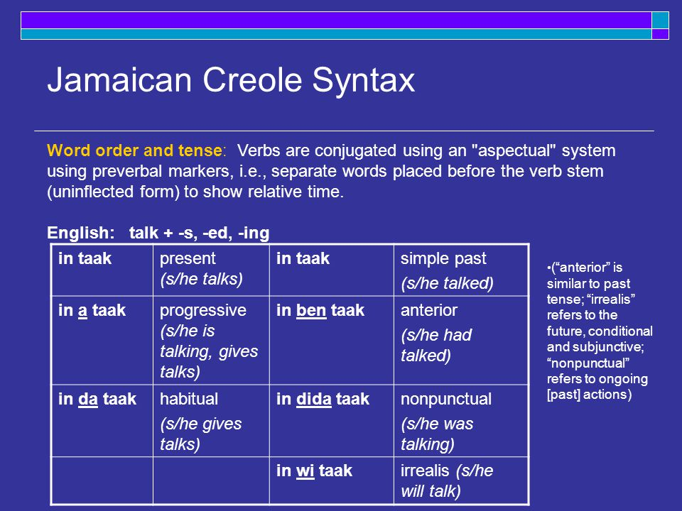 Jamaican Creole Morphology Plural Formation: Plural nouns are formed by combining an unmarked noun with 3 rd plural pronoun dem (definites only) definiteindefinite Englishthe doga dog the dogssome dogs Jamaicandi dagwan dag di dag-demplenti dag *plenti dag+dem