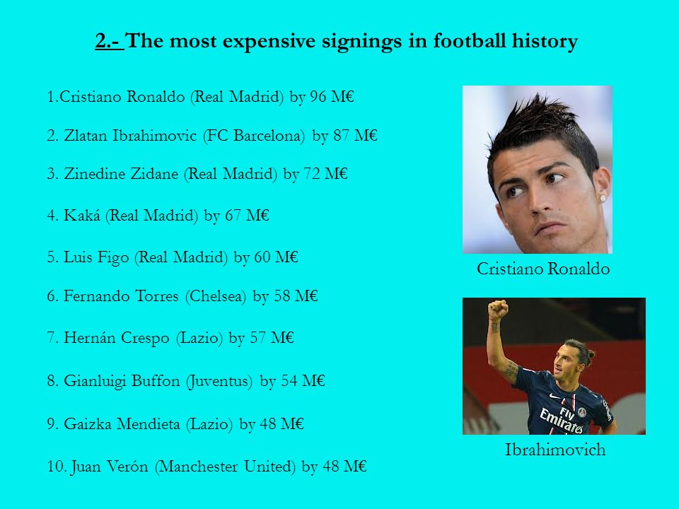 2.- The most expensive signings in football history 1.Cristiano Ronaldo (Real Madrid) by 96 M€ 2. Zlatan Ibrahimovic (FC Barcelona) by 87 M€ 3. Zinedi