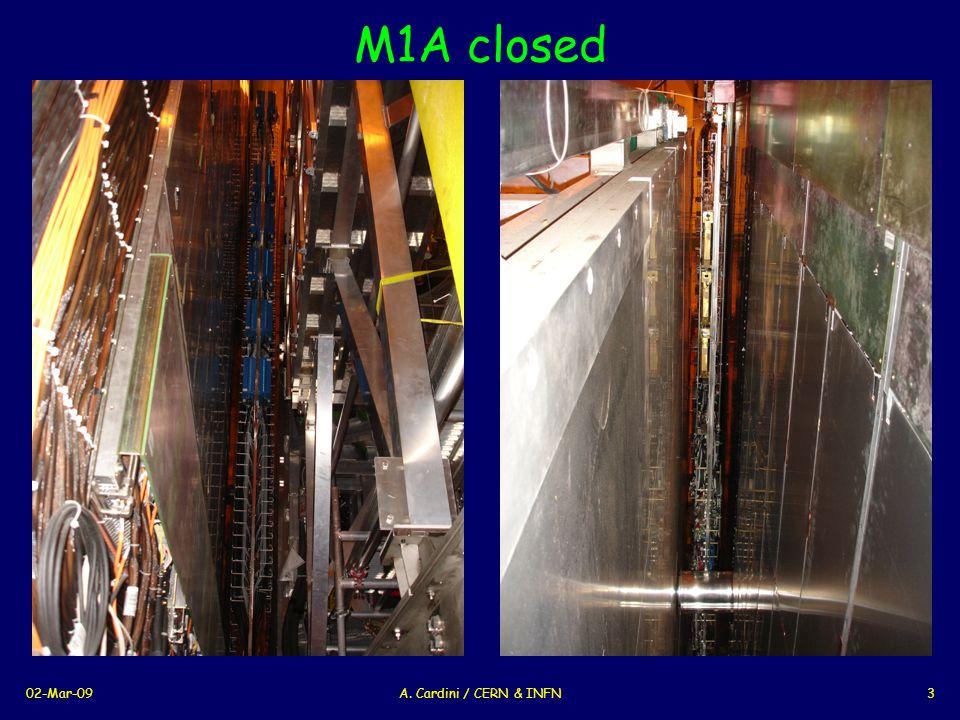 02-Mar-09A. Cardini / CERN & INFN3 M1A closed