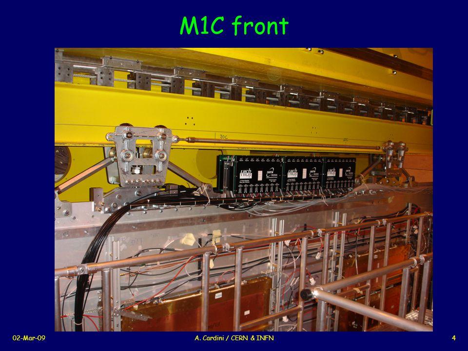 02-Mar-09A. Cardini / CERN & INFN4 M1C front