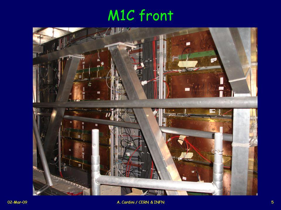 02-Mar-09A. Cardini / CERN & INFN5 M1C front
