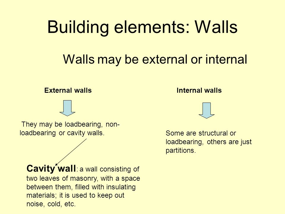 Building elements: Walls Walls may be external or internal External walls They may be loadbearing, non- loadbearing or cavity walls.