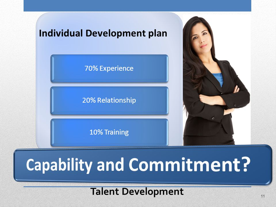 Individual Development plan 70% Experience20% Relationship10% Training Talent Development 11