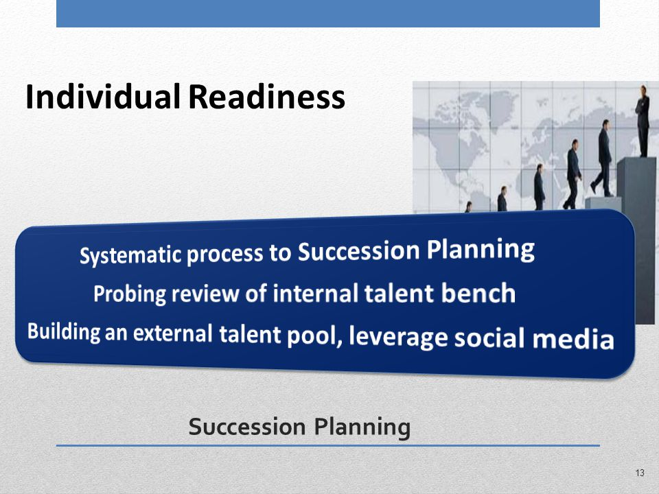 Succession Planning Individual Readiness 13
